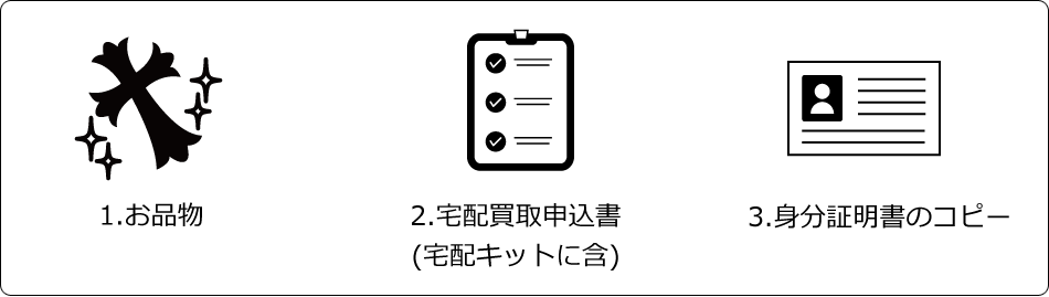 お品物・宅配買取申込書・身分証のコピー